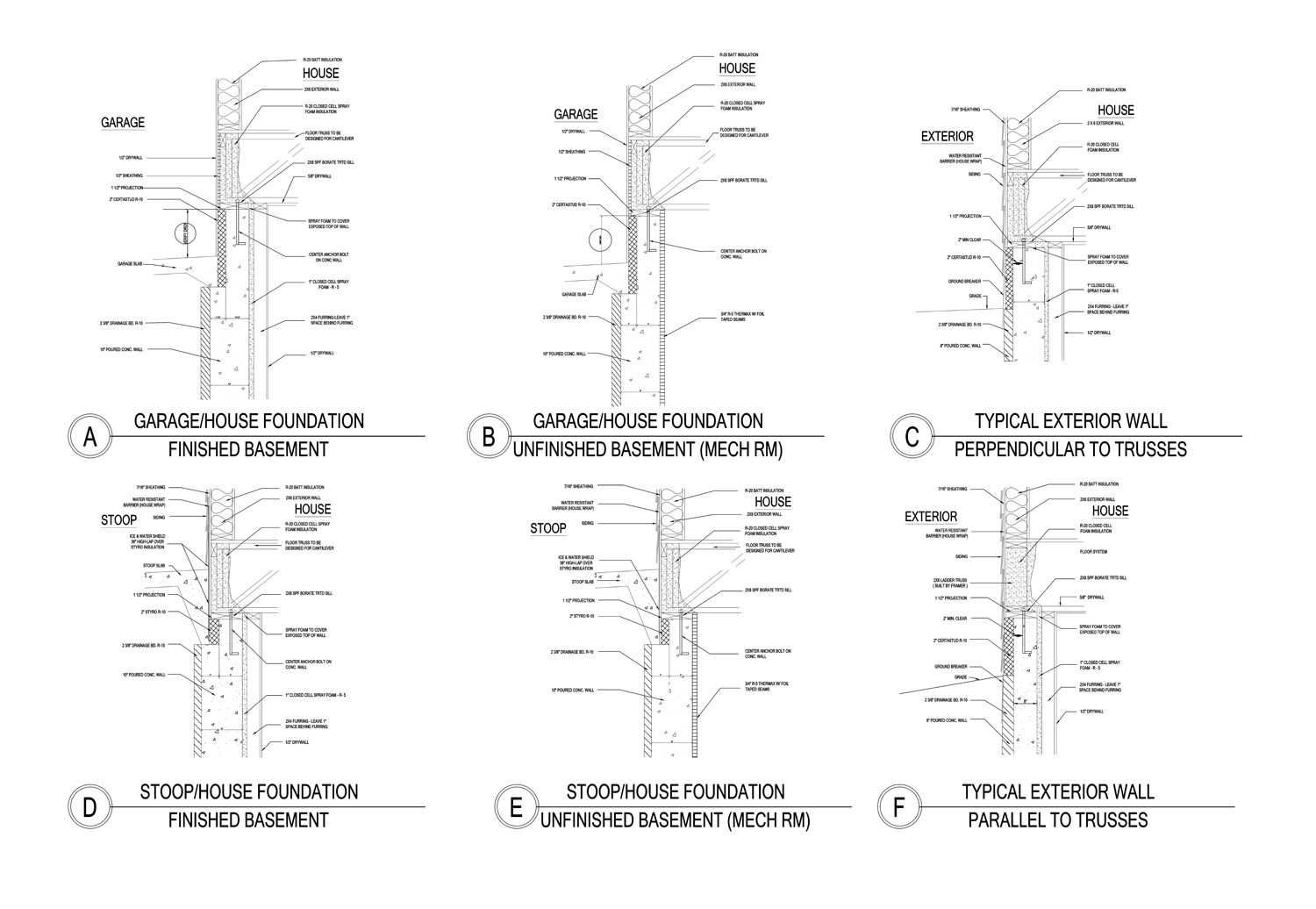 6_Architecture-Drafting